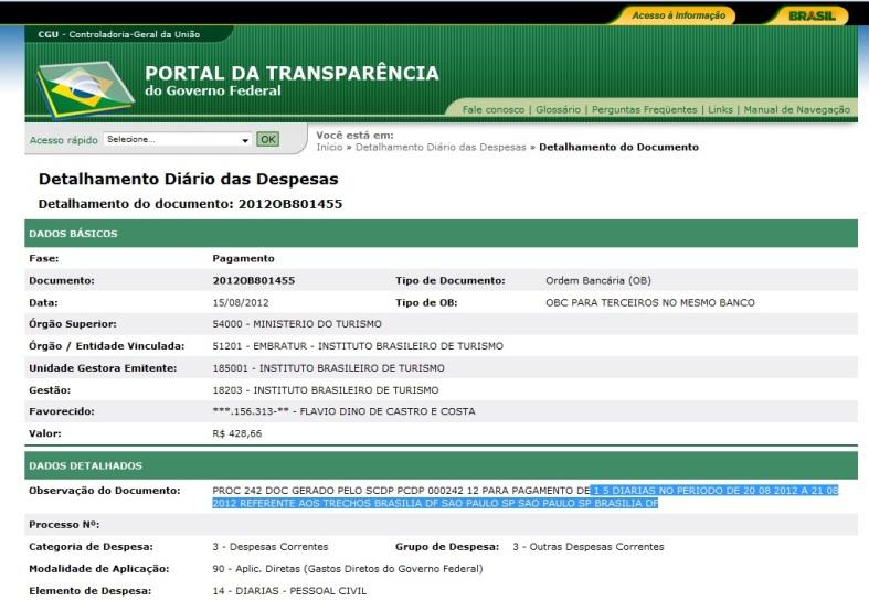 Trecho grifado do relatório informa que Flávio Dino recebeu 15 diárias para passar só dois dias em São Paulo
