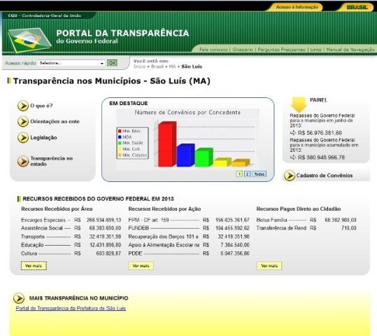 portal transparencia