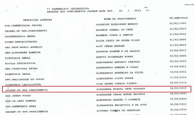 Nome de Alexandra Miguel Cruz Tavares aparece na relação de funcionários da AL, embora ela não dê expediente na Casa
